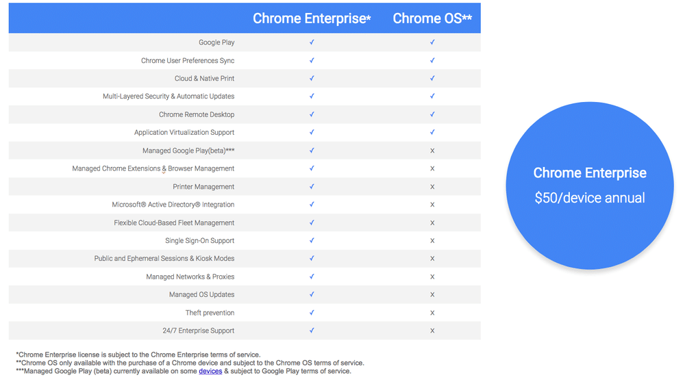 chrome-enterprise-chrome-os-google-blog