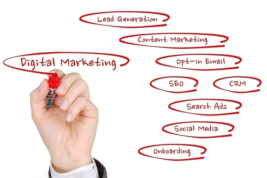 digital-marketing-services-and-tasks